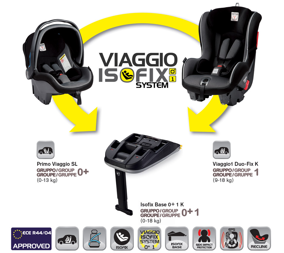 Vaggio 1 Duo Fix